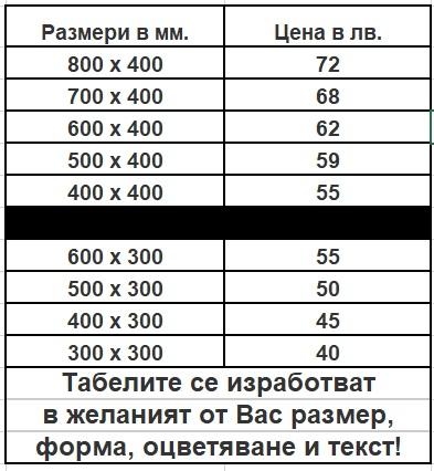 Цена за изработа на табели от дърво